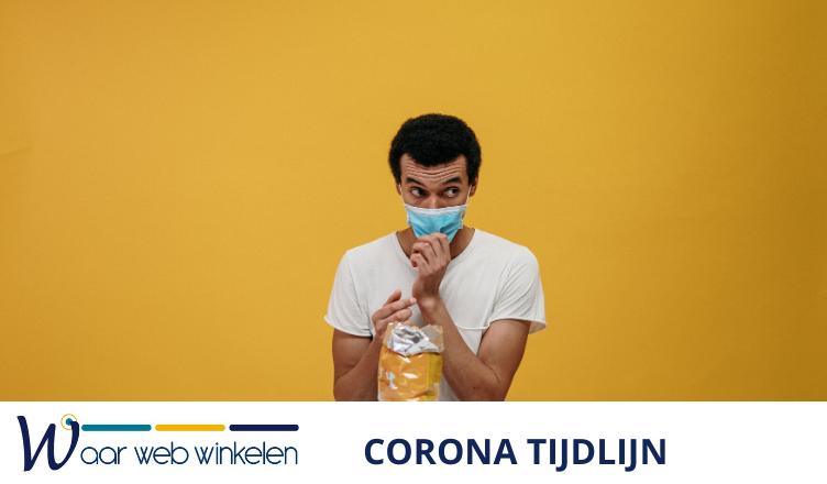 Corona-koopgedrag